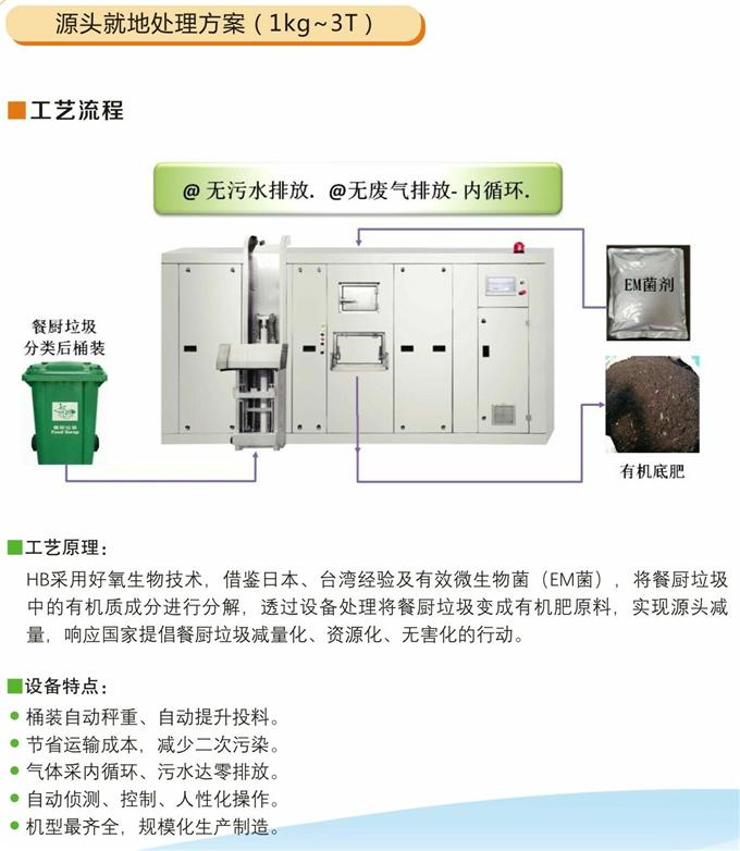 餐厨垃圾处理设备 (3).png